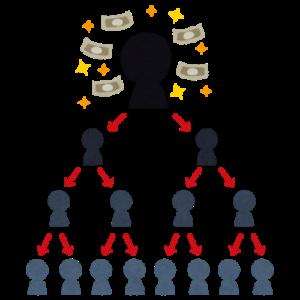 マルチ商法